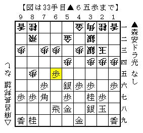 622-2