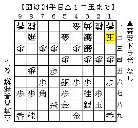 622-3