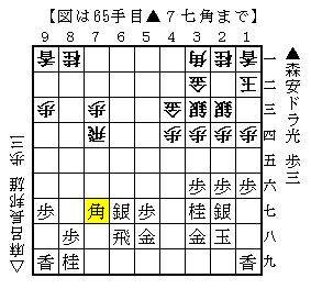 622-5