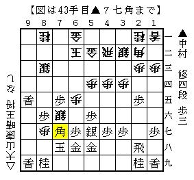 623-1