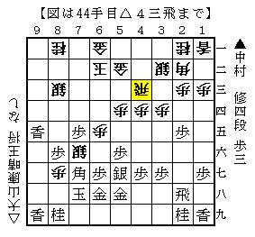 623-2