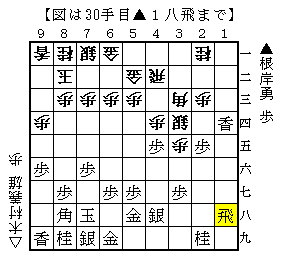641-3