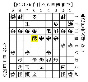 646-2