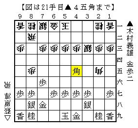 648-2