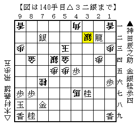 650-17