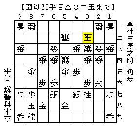 650-2