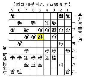 663-2