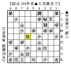 663-28