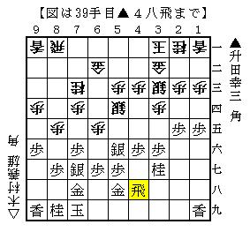 663-4