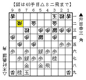 663-5