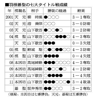 スクリーンショット(2011-09-30 15.26.23)