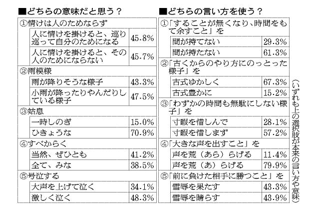 スクリーンショット(2011-09-26 12.50.56)