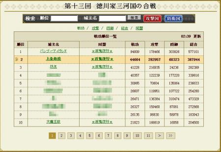 第13回徳川戦戦功_convert_20111110113440