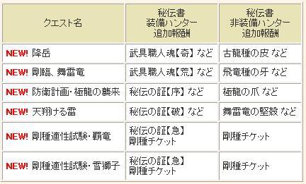 2012・02・07共闘秘伝