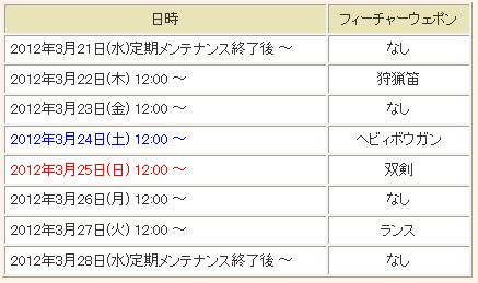 2012.3.21~フィーチャー