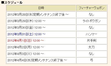 フィーチャー2012・3・29