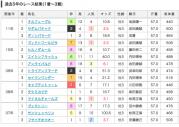 スクリーンショット 2012-04-09 10.47.53