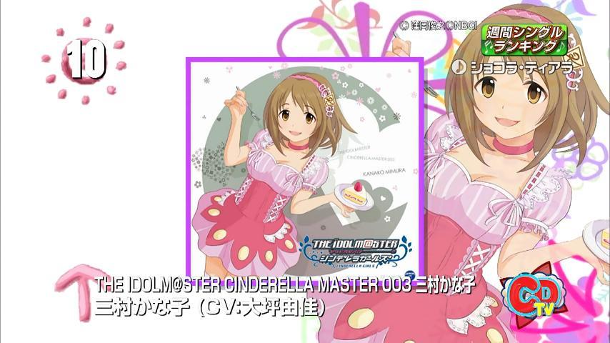 CDTVkanako.jpg