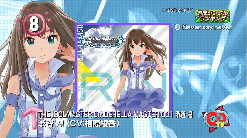 CDTVrin.jpg