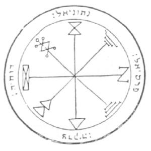 ソロモン木星1の護符