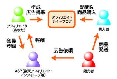 affiliate_zu.jpg