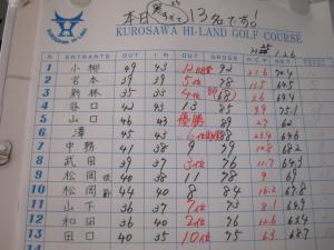 ゴルフ 1007