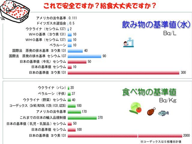 kizyun_graph201204_R.jpg