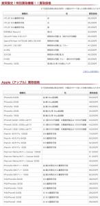 Ke-taimap20140206.png