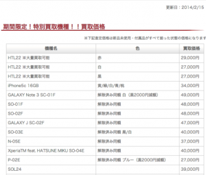 ke-taimap20140215.png