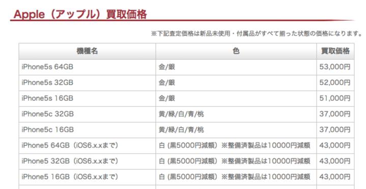 ke-taimap_20140225.png