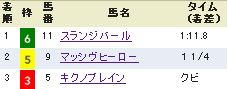 chukyo2_1130.jpg