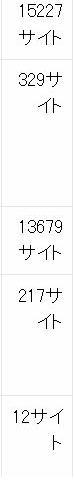 13・05・02ブログ村2