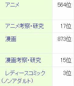 13・05・16ブログ村A