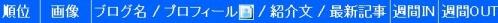 13・05・21アニメ考察表枠B