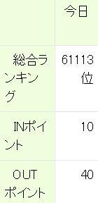 13・05・21順位01