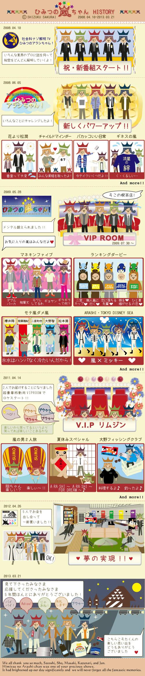 arashichan_history_130321.jpg