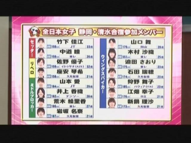全日本女子静岡合宿参加メンバー