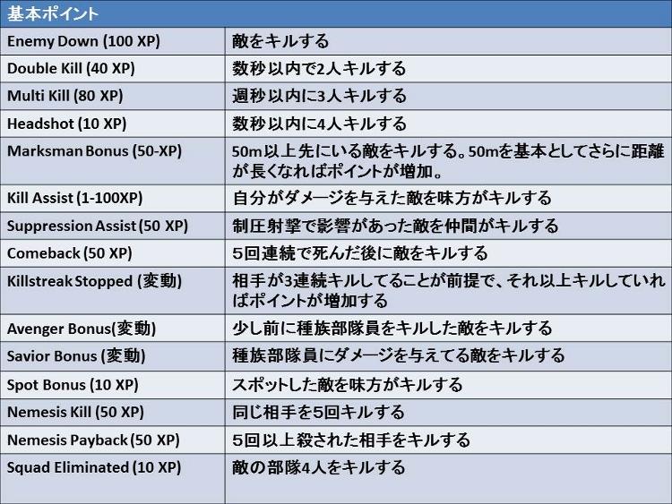 基本ポイント (750x563)