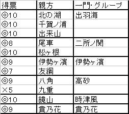rijisen001