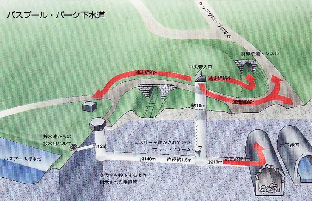 レスリーが捕らえられていた下水道の見取り図