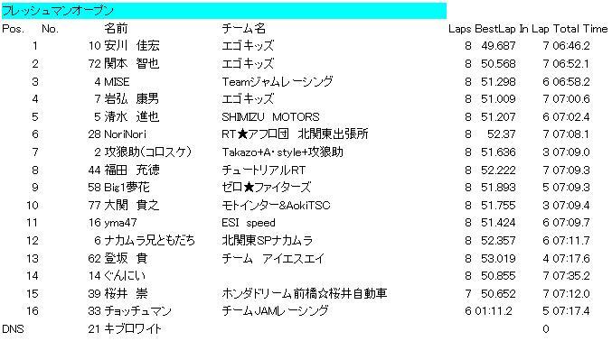 6th_result.jpg