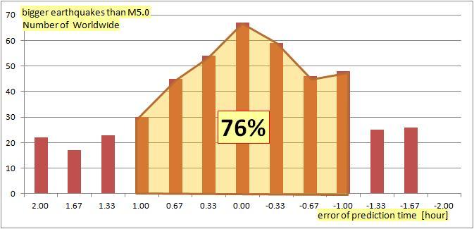 震度の予測115.jpg