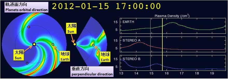 磁気嵐解析214