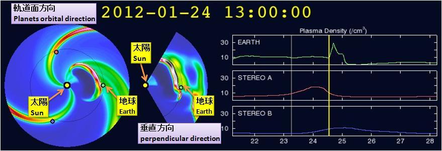 磁気嵐解析242