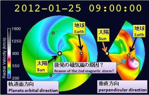 磁気嵐解析254