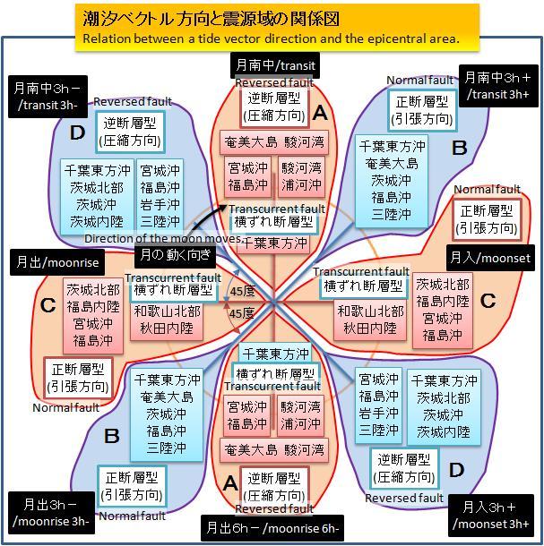 CMT解析8