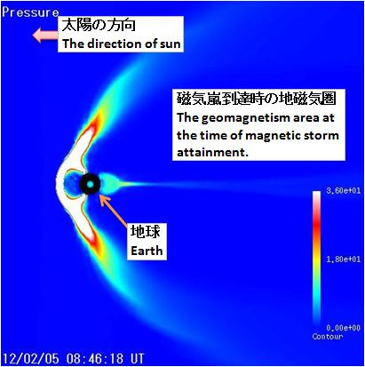 磁気嵐解析279