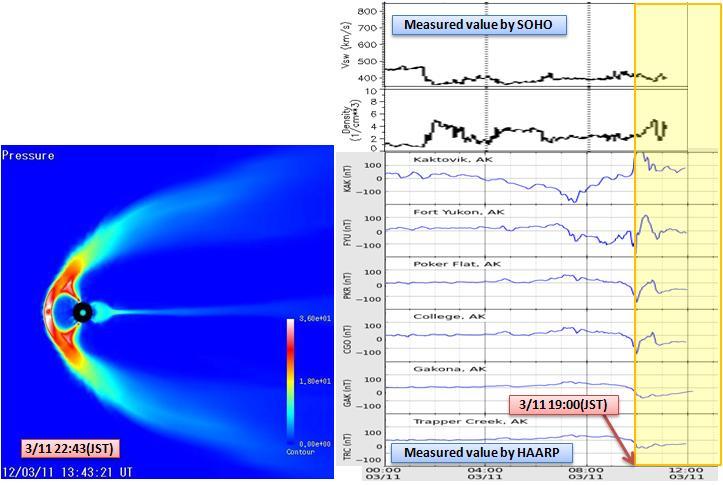 磁気嵐解析363