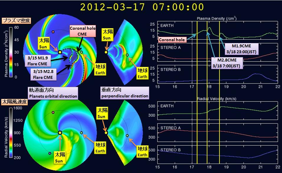 磁気嵐解析378