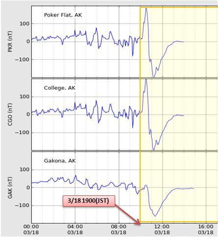磁気嵐解析381
